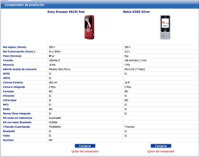 SE K610i - Nokia 6300 konparazioa (egin klik gainean handiago ikusteko)