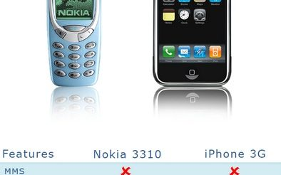 Konparazioa: Nokia 3310 - iPhone 3G 1