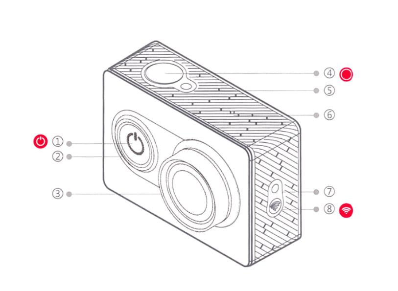 Xiaomi Yi, kirol kamera merkea 7